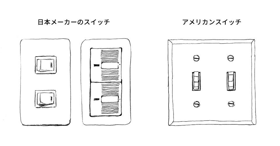 日本製スイッチとアメリカ製スイッチ